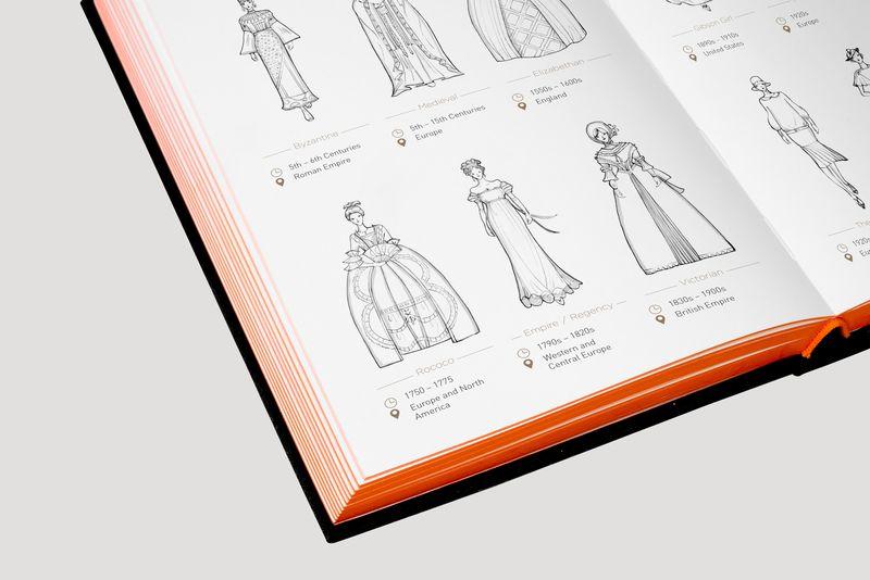 Fashionpedia-page-style