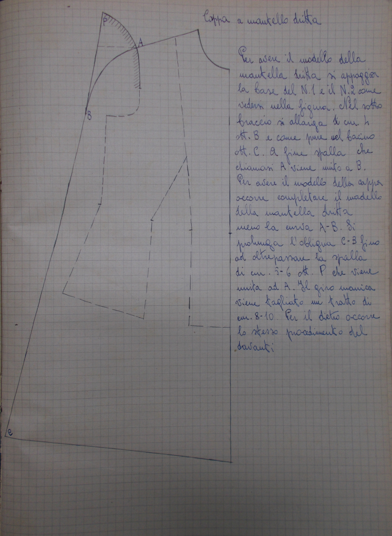SuoreDomenicane_FlaviaDiIorio_CuttingPatterns_Notes_Capes_AnnaBattistaArchive_c