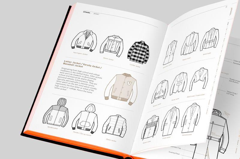 Fashionpedia-page-jacket