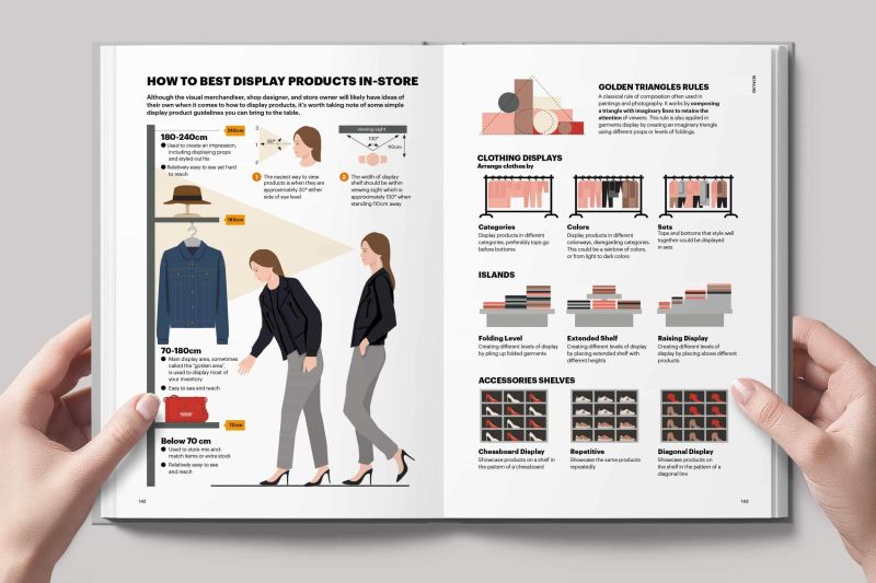 FashionaryBusinessManual_4