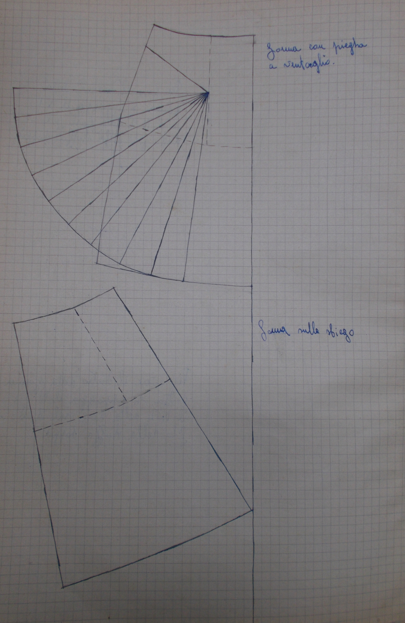 SuoreDomenicane_FlaviaDiIorio_CuttingPatterns_Notes_Skirts_AnnaBattistaArchive_b