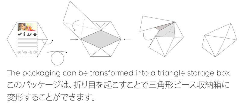 Sankakumado-packaging-transformation