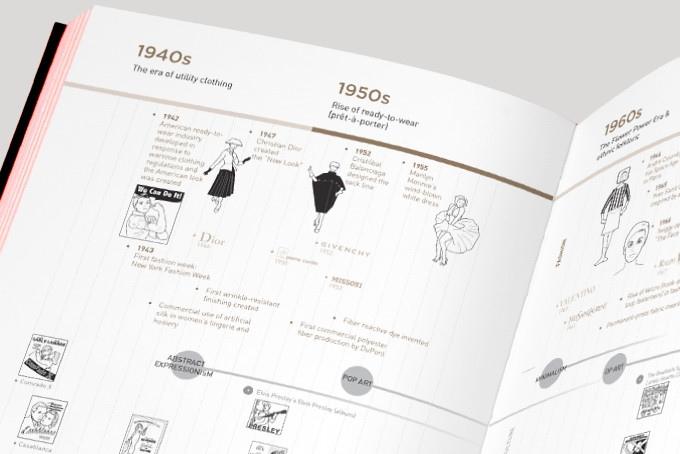 Fashionpedia-page-history